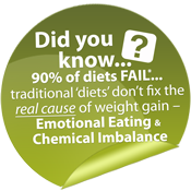 diets-fail-emotional-eating